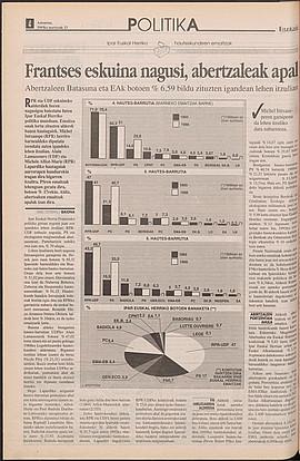 1993ko martxoak 23, 04. orrialdea